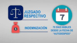 Noticiero Judicial: Cápsula educativa – Acoso laboral