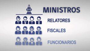 Noticiero Judicial: Cápsula educativa ¿Cuál es el rol de las Cortes de Apelaciones?