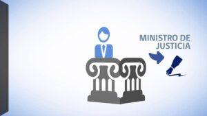 Noticiero Judicial: Cápsula educativa ¿Qué es el indulto particular?