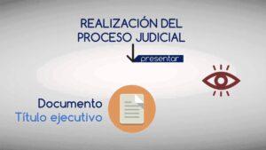 Noticiero Judicial  Cápsula educativa:  juicio ejecutivo
